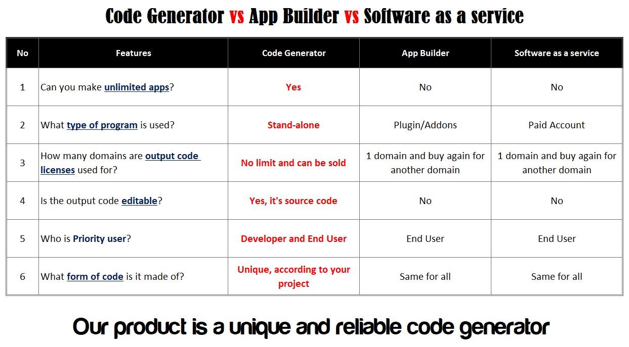 IMABuildeRz 3 - Ionic Mobile App Builder + Gerador de código - 2
